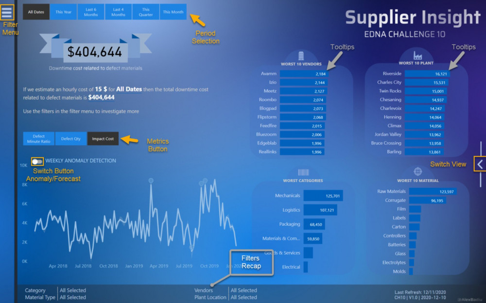 Supplier Insight Info Page